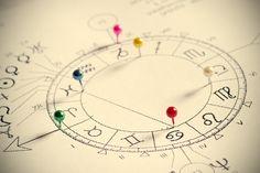 Sai come trovare l'attività fisica perfetta per il tuo segno zodiacale?