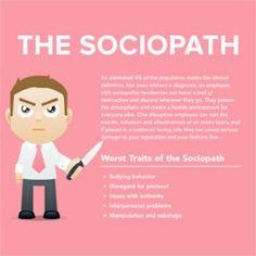 Een medewerker met sociopathische neigingen kan een organisatie veel schade berokkenen.