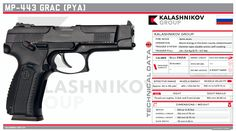 Kalashnikov Group - MP-443 GRAC (PYA) Muzzle Velocity, Iron Sights, Weapon Concept Art, Futuristic Art, Fire Powers, Firearms, Hand Guns, Weapons, Military