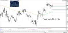 Technical Analysis, Aud, Triangle, Flag, Challenges, Chart, Money, Flags