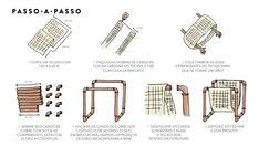 Tutorial Casa e Jardim: Aprenda a fazer um revisteiro com tecido e tubos de cobre Projects To Try, Home Office, Design, Good Ideas, Tejidos, Diy And Crafts, Garden, Sew, Calamari