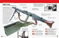 The German MG42