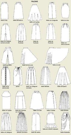 Circular skirt vs gathered skirt Alice in Cosplayland - fashionable skirts Fashion Sewing, Diy Fashion, Ideias Fashion, Fashion Outfits, Skirt Patterns Sewing, Clothing Patterns, Skirt Sewing, Coat Patterns, Blouse Patterns