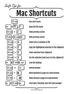 Mac users who use Apple computers can learn quick commands, hotkeys and shortcuts with this printable technology guide. Free to download and print