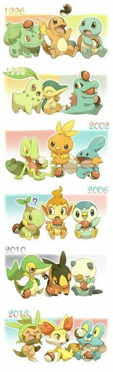 Starting Pokémon, text, timeline, Bulbasaur, Charmander, Squirtle, Chikorita, Totodile, Cyndaquil, Treecko, Torchic, Mudkip, Turtwig, Chimchar, Piplup, Oshawott, Snivy, Tepig, Froakie, Fennekin, Chespin, Pokeballs; Pokémon