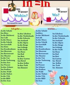 In: Deklination / Präpositionen German Grammar, German Words, German Language Learning, Language Study, German Resources, Deutsch Language, Germany Language, German English, Learn German