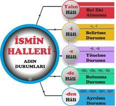Sağ tıklayıp Resmi farklı kaydet seçeneği ile indirebilirsiniz. Outdoor Fotografie, Turkish Lessons, Learn Turkish, Couple Goals, Karma, Activities For Kids, Homeschool, Champion, Learning