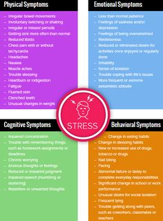 Different symptoms that are caused by stress Types Of Stress, Signs Of Stress, Coping With Stress, Dealing With Stress, Stress And Anxiety, How To Relieve Stress, Physical Symptoms Of Stress, Stress Factors, Stress Causes