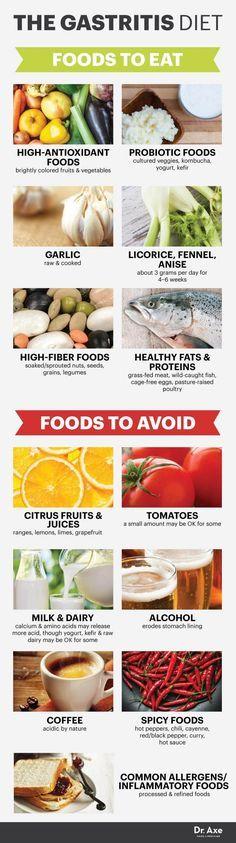 Gastritis Diet Treatment Plan - Dr. Axe