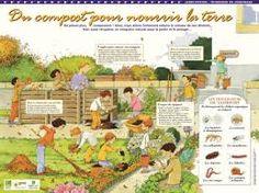 """Résultat de recherche d'images pour """"compost ver de terre cp"""""""