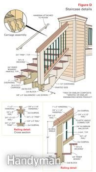 Build a No-Rot, No-Maintenance Deck Front Porch Railings, Deck Building Plans, Deck Framing, Patio Stairs, Concrete Footings, Privacy Walls, Composite Decking, Decks And Porches, Staircase Design