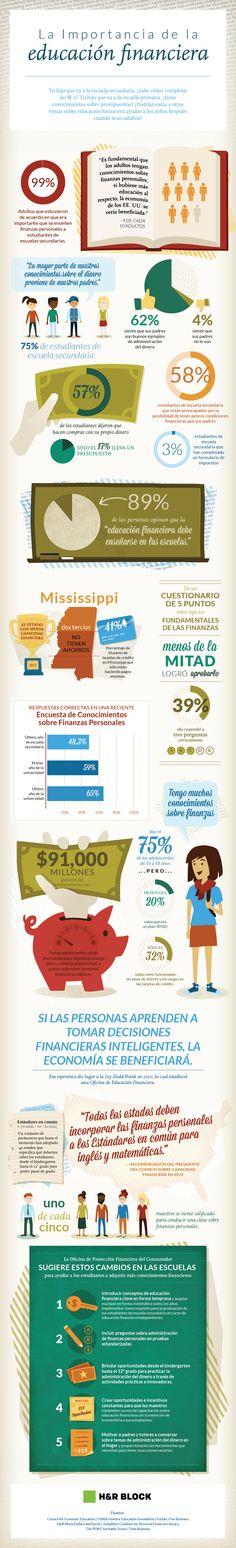 Educación financiera a través de los números: Una explicación al porqué es importante que los adolescentes aprendan sobre la administración del dinero desde ahora. #DollarsandSense #Infographic #ElDesafiodelPresupuesto #Dinero #Finanzas