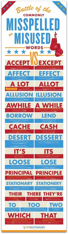 Infographic: Beware these commonly misused and misspelled words | Articles | Main