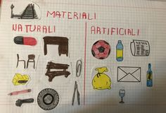 I materiali classe prima – Maestra Mihaela Bullet Journal, Education, 3, Projects, Geography, Environment, Rome, Culture, Log Projects