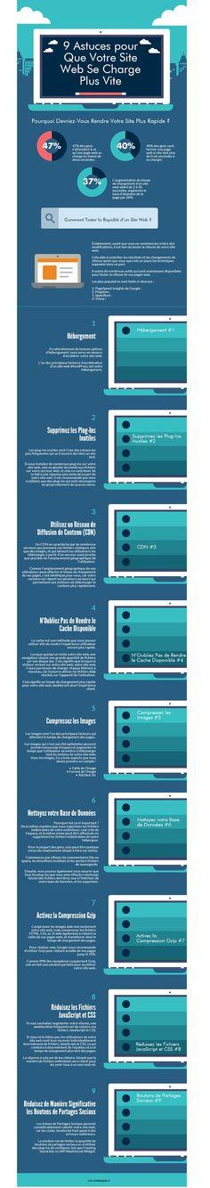 Infographie : 9 astuces pour réduire le chargement de votre site web