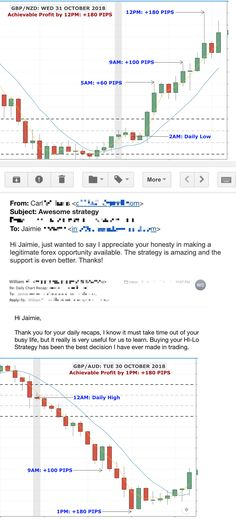 Best Legal US Forex Brokers and Trading Platforms