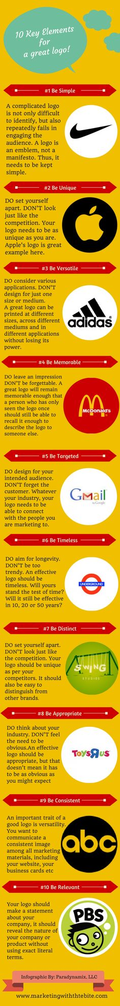 10 Key Elements for a Great #Logo