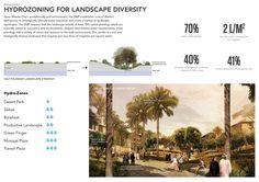 Masdar Phase 2 Detailed Master Plan | CBT Architects