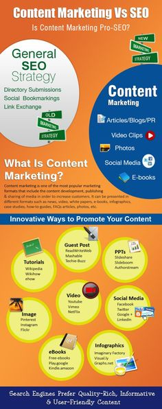 Check out this short comparison between Content Marketing and Search Engine Optimization. To know more about Content Marketing and SEO visit the website. Inbound Marketing, Marketing Digital, Marketing En Internet, Content Marketing Strategy, Social Media Marketing, Affiliate Marketing, Mobile Marketing, Marketing Ideas, Marketing Tools
