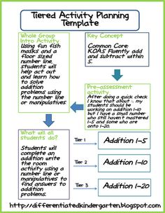 differentiation planning template