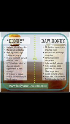 "Honey vs Honey......real ""raw"" honey and processed honey"