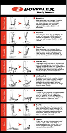 Learn why types of power tower exercises are there beside pull ups, dips, vertical knee raise. Find powerful variations here for total upper body workout. Bodyweight Upper Body Workout, Bodyweight Training Program, Full Upper Body Workout, Dumbbell Workout, Bodyweight Routine, Boflex Workouts, At Home Workouts, Exercises, Workout Tips