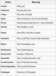 108 names of shri krishna  some of is here