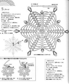 View album on Yandex. Crochet Snowflake Pattern, Crochet Snowflakes, Doily Patterns, Crochet Patterns, Crochet Potholders, Crochet Tablecloth, Crochet Doilies, Crochet Food, Bead Crochet