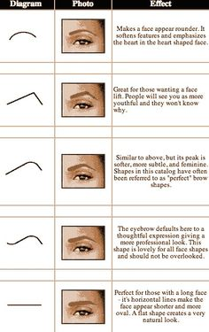 eyebrow shapes and their effect (not that my eyebrows grow enough for me to do anything with them)