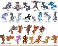 Tom and Jerry evolution funny cartoons pictures Tom Und Jerry Cartoon, Tom And Jerry Funny, Tom Et Jerry, Old Tom And Jerry, Cartoon Wallpaper, Disney Wallpaper, Vintage Cartoons, Classic Cartoons, Cartoon Memes