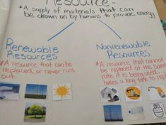 Students learn the difference between renewable and nonrenewable energy resources and then classify given examples of each. Plan your lesson in Science or Conservation of Energy with helpful tips from Jennifer Sallas 5th Grade Activities, Third Grade Science, Science Activities, Science Ideas, Science Lessons, Teaching Science, Teaching Resources, Interactive Word Wall, First Year Teaching