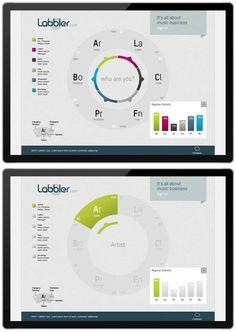 Labbler – User Interface Design by Martin Oberhäuser