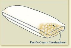 Pacific Coast Cuddlesoft Body / Pregnancy Pillow by Pacific Coast. $47.99. Our CuddleSoft Body Pillow features a velvety soft, brushed cotton cover and a super huggable body pillow design. Gently cradles and supports the stomach during side sleep. When used between the knees, the pillow relieves pressure on the spine, back and hips. Made in the USA of imported materials. Great for everyday use or as a pregnancy pillow. For 125 years, Pacific Coast has been the lea...