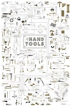 Woodworking Shop The Chart of Hand Tools – Pop Chart - With over 300 meticulously illustrated tools, this chart celebrates the tinkerers and the doers: those who build, repair, and create. Essential Woodworking Tools, Woodworking Hand Tools, Woodworking Shop, Woodworking Crafts, Woodworking Plans, Woodworking Furniture, Popular Woodworking, Youtube Woodworking, Woodworking Techniques