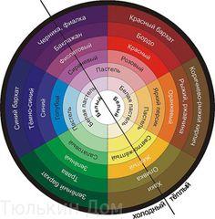 Давайте разберем любимую картинку по цветам - Ярмарка Мастеров - ручная работа, handmade