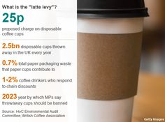 'Latte levy' urged to cut cup waste