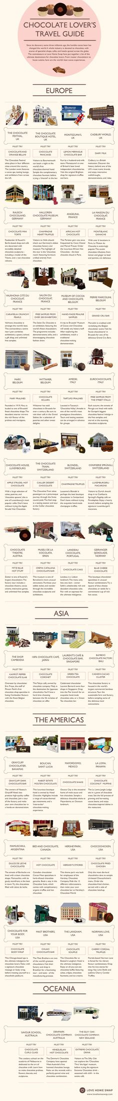Discover The Chocolate Lovers Travel Guide - Love to travel? Love chocolate? From munching down s'mores in the US to indulging in champagne truffles in Switzerland, this cool infographic reveals the world's top destinations for chocoholics.