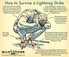 If your hair stands on end or your skin tingles, a lightning strike is imminent. Get into the crouching position immediately.