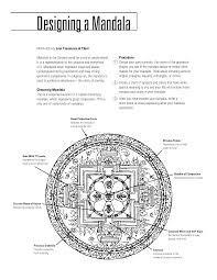 mandala tibet - Google Search