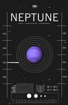 Neptune is the eighth and last planet in our solar system, the furthest from the sun.