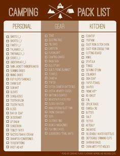 Camping Pack List Printable.  My hubby will appreciate this, it's disappointing to get to your campsite realizing you've forgotten some of the essentials.