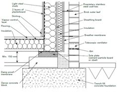 steel frame cladding detail - Google Search