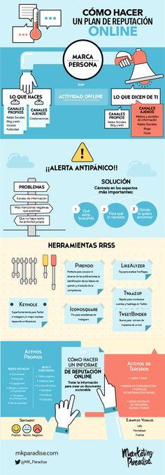 Hola: Una infografía sobreCómo hacer un Plan de Reputación online. Vía Un saludo