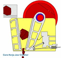 JAW CRUSHER | DUTA ENGINEERING Mineral, Engineering, Symbols, Letters, Electrical Engineering, Icons, Fonts, Architectural Engineering, Letter