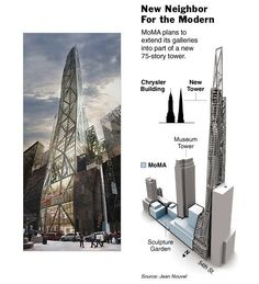 MoMA Tower winning design