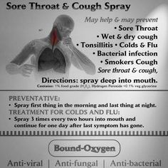 #Throat Spray for fast relief