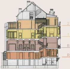 MY ARCHITECTURAL MOLESKINE®: VICTOR HORTA: HOUSE-STUDIO IN BRUSSELS