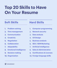 What are the best skills for your resume? Learn how to craft a killer resume skills section that will get you hired in today's competitive job market. #Resume #ResumeSkills #SoftSkills #HardSkills #Jobsearch #Career #Success Resume Advice, Resume Writing Tips, Job Resume, Writing Skills, Best Resume, Job Interview Answers, Job Interview Preparation, Job Interview Tips, Job Interviews