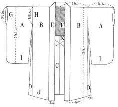 haori  A - SODE (manga/sleeve)  B - MAE-MIGORO (panel frontal/front panel)  C - USHIRO-MIGORO (panel posterior/back panel)  D - MACHI (inserción/insert)  E- ERI (cuello largo/long neck band)  F - URA (forro/lining)  G - SODE-GUCHI (apertura de la manga/sleeve openening)  H - SODE-TSUKE (costura de la axila/armpit)  I - TAMOTO (bolsillo de la manga/bag of sleeve)  J - SUSO (dobladillo/hem line)  K - KUMI HIMO (cuerdas/cords)