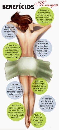Santidade do SEXO: Benefícios da Massagem